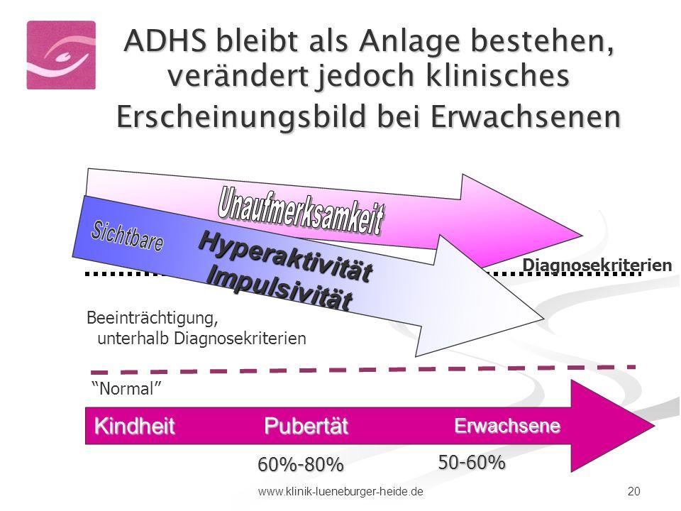 20www.klinik-lueneburger-heide.de ADHS bleibt als Anlage bestehen, verändert jedoch klinisches Erscheinungsbild bei Erwachsenen Kindheit Pubertät Erwa