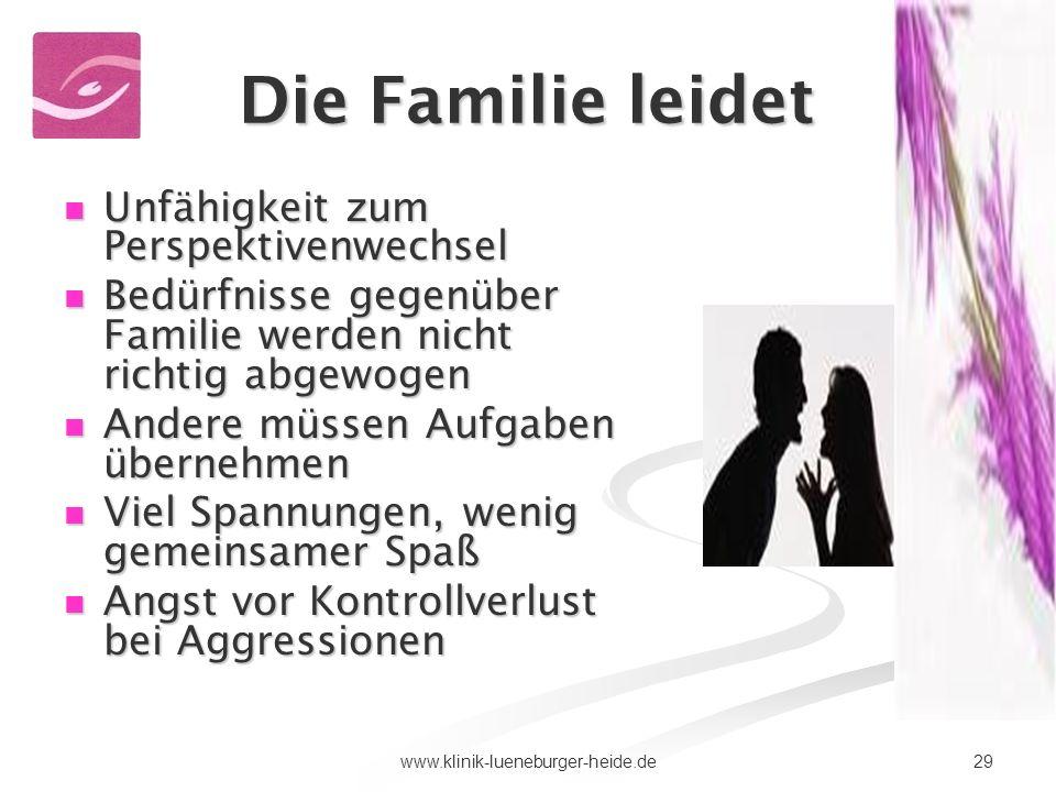 29www.klinik-lueneburger-heide.de Die Familie leidet Unfähigkeit zum Perspektivenwechsel Unfähigkeit zum Perspektivenwechsel Bedürfnisse gegenüber Fam