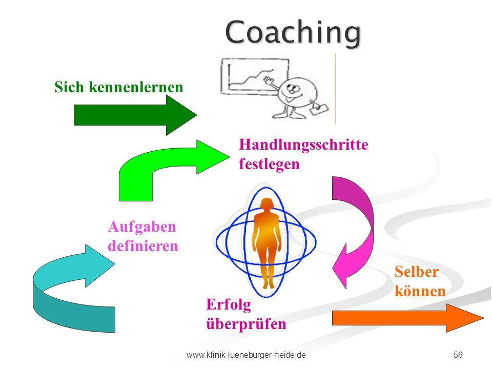 56www.klinik-lueneburger-heide.de Coaching Aufgaben definieren Handlungsschritte festlegen Erfolg überprüfen Selber können Sich kennenlernen