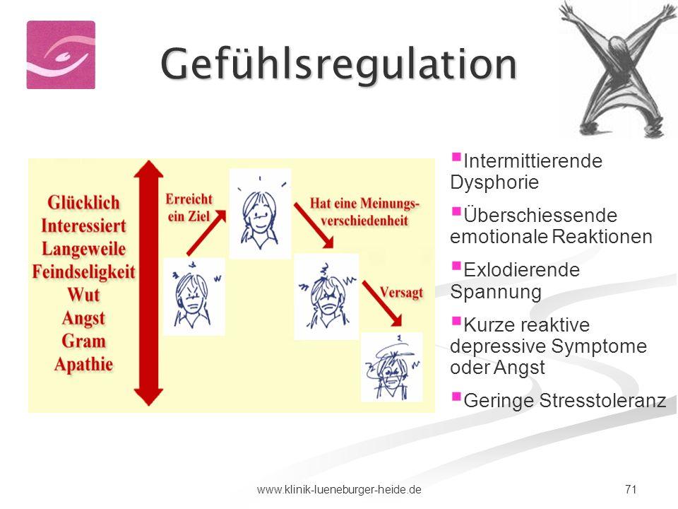 71www.klinik-lueneburger-heide.de Gefühlsregulation Intermittierende Dysphorie Überschiessende emotionale Reaktionen Exlodierende Spannung Kurze reakt