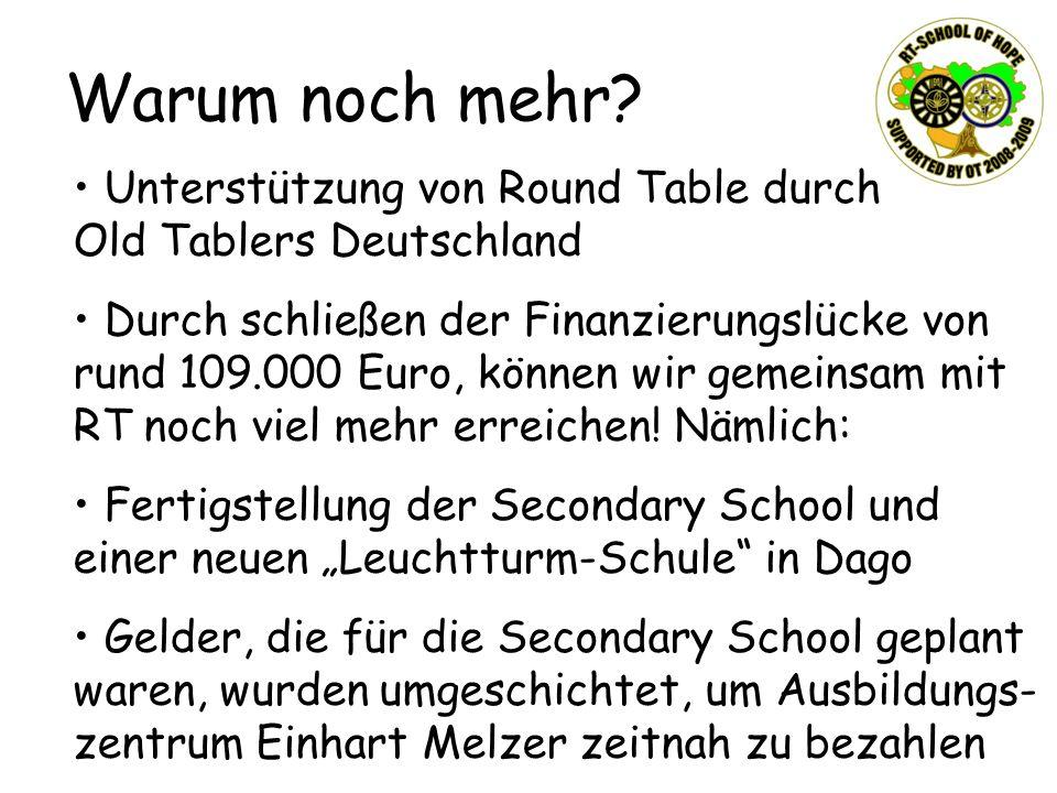 Unterstützung von Round Table durch Old Tablers Deutschland Durch schließen der Finanzierungslücke von rund 109.000 Euro, können wir gemeinsam mit RT