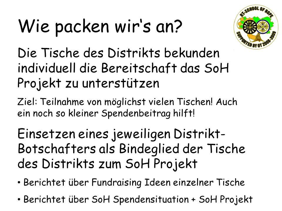 Wie packen wirs an? Die Tische des Distrikts bekunden individuell die Bereitschaft das SoH Projekt zu unterstützen Ziel: Teilnahme von möglichst viele