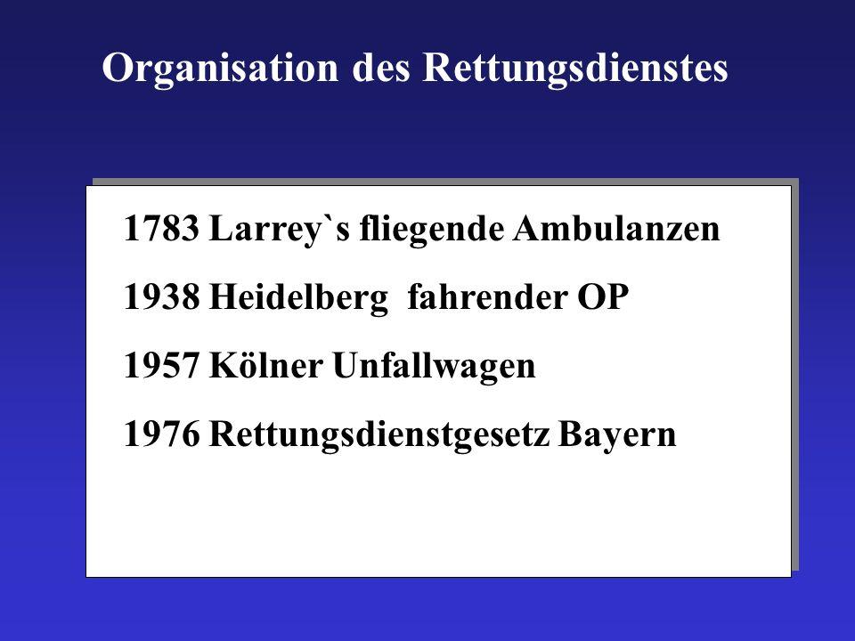 Organisation des Rettungsdienstes 1783Larrey`s fliegende Ambulanzen 1938Heidelberg fahrender OP 1957Kölner Unfallwagen 1976Rettungsdienstgesetz Bayern