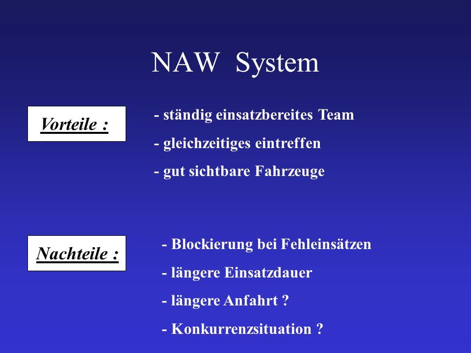 NAW System Vorteile : Nachteile : - ständig einsatzbereites Team - gleichzeitiges eintreffen - gut sichtbare Fahrzeuge - Blockierung bei Fehleinsätzen - längere Einsatzdauer - längere Anfahrt .