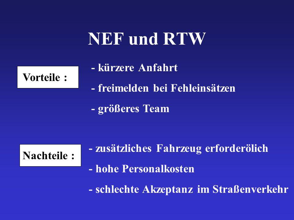 NEF und RTW Vorteile : Nachteile : - kürzere Anfahrt - freimelden bei Fehleinsätzen - größeres Team - zusätzliches Fahrzeug erforderölich - hohe Personalkosten - schlechte Akzeptanz im Straßenverkehr