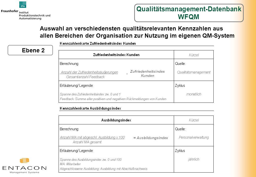 Auswahl an verschiedensten qualitätsrelevanten Kennzahlen aus allen Bereichen der Organisation zur Nutzung im eigenen QM-System Qualitätsmanagement-Da