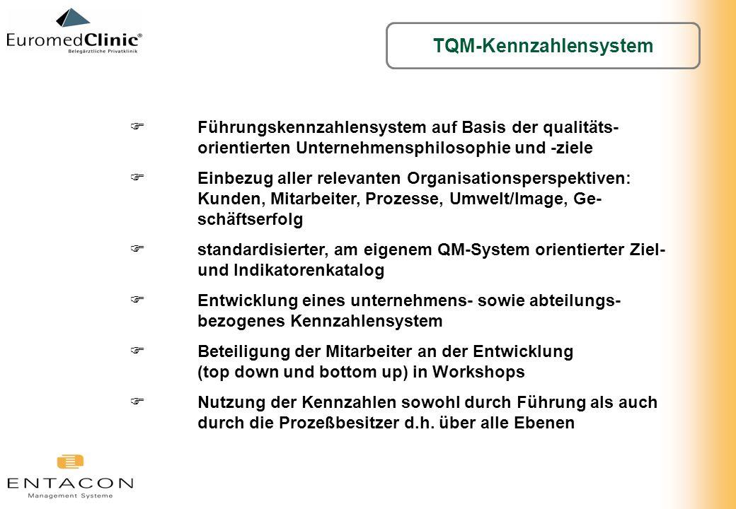 TQM-Kennzahlensystem Führungskennzahlensystem auf Basis der qualitäts- orientierten Unternehmensphilosophie und -ziele Einbezug aller relevanten Organ
