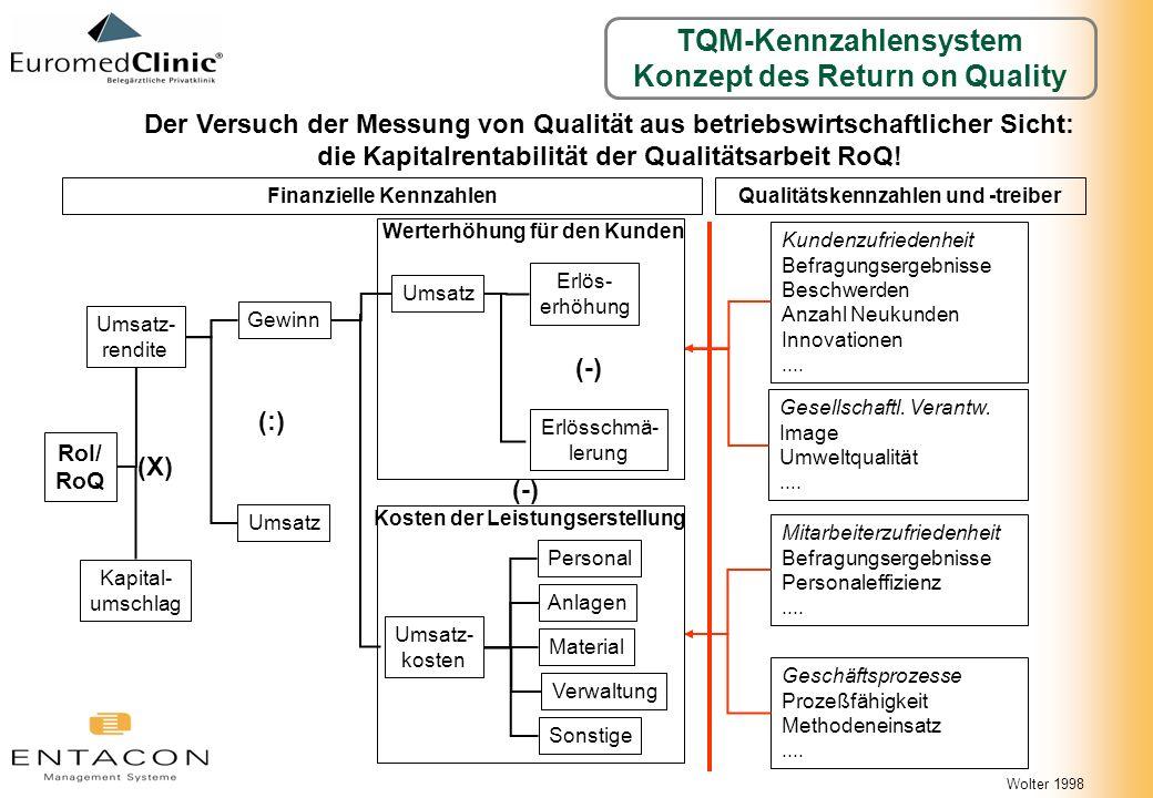 TQM-Kennzahlensystem Konzept des Return on Quality Der Versuch der Messung von Qualität aus betriebswirtschaftlicher Sicht: die Kapitalrentabilität de