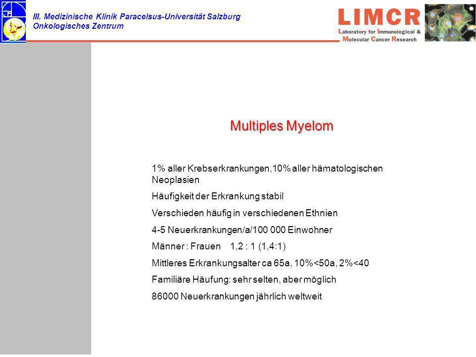 III. Medizinische Klinik Paracelsus-Universität Salzburg Onkologisches Zentrum Multiples Myelom 1% aller Krebserkrankungen,10% aller hämatologischen N