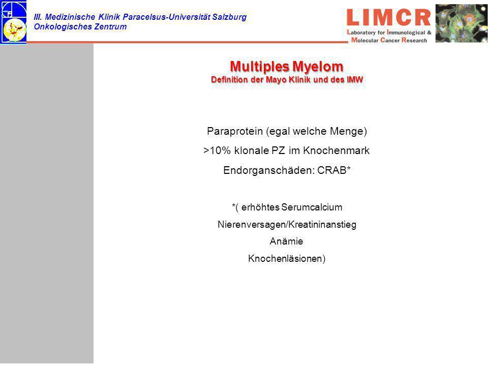 III. Medizinische Klinik Paracelsus-Universität Salzburg Onkologisches Zentrum Multiples Myelom Definition der Mayo Klinik und des IMW Paraprotein (eg