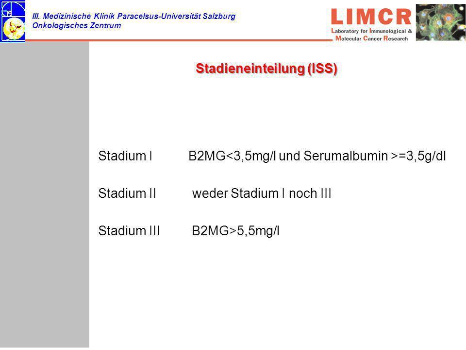 III. Medizinische Klinik Paracelsus-Universität Salzburg Onkologisches Zentrum Stadieneinteilung (ISS) Stadium I B2MG =3,5g/dl Stadium II weder Stadiu