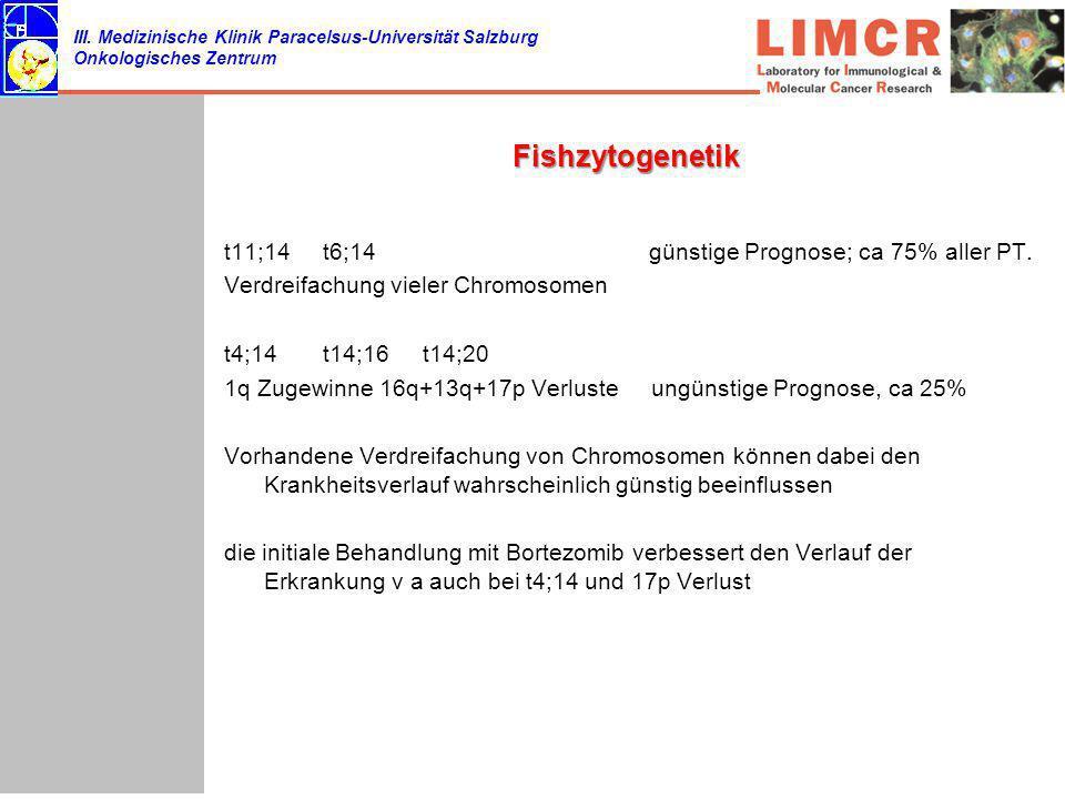 III. Medizinische Klinik Paracelsus-Universität Salzburg Onkologisches Zentrum Fishzytogenetik t11;14 t6;14 günstige Prognose; ca 75% aller PT. Verdre