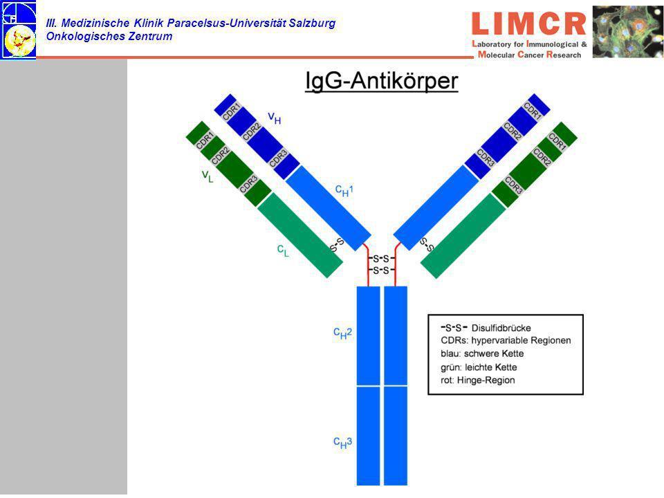 III. Medizinische Klinik Paracelsus-Universität Salzburg Onkologisches Zentrum