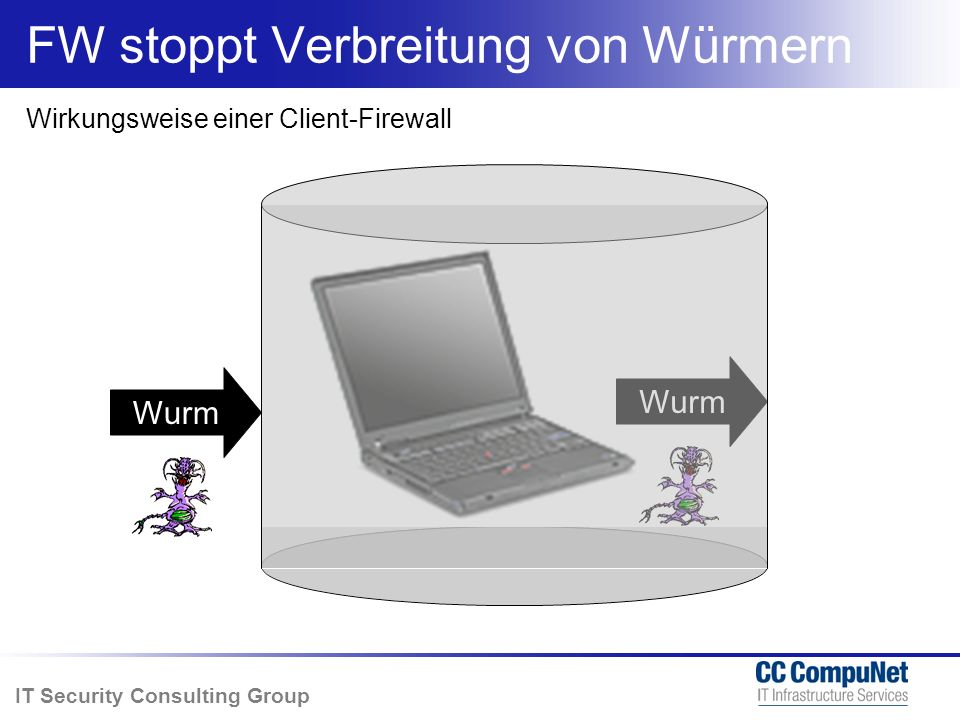 IT Security Consulting Group FW stoppt Verbreitung von Würmern Wirkungsweise einer Client-Firewall Wurm