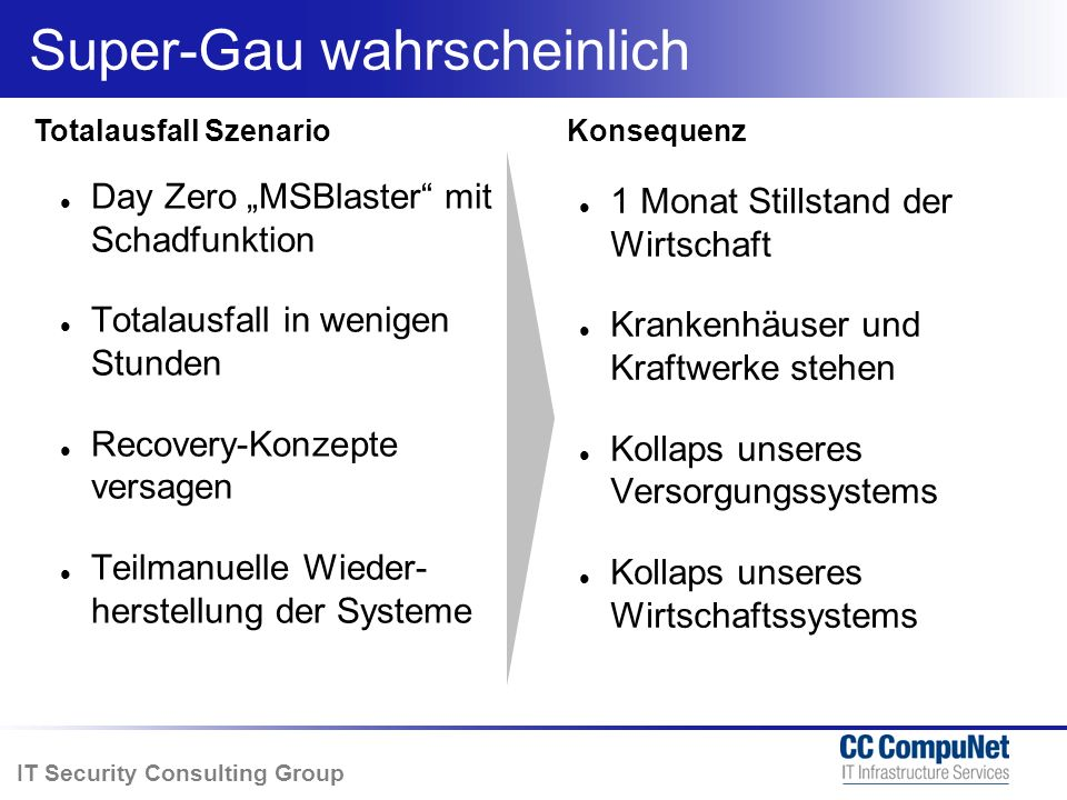 IT Security Consulting Group Schwierige Entscheidung...