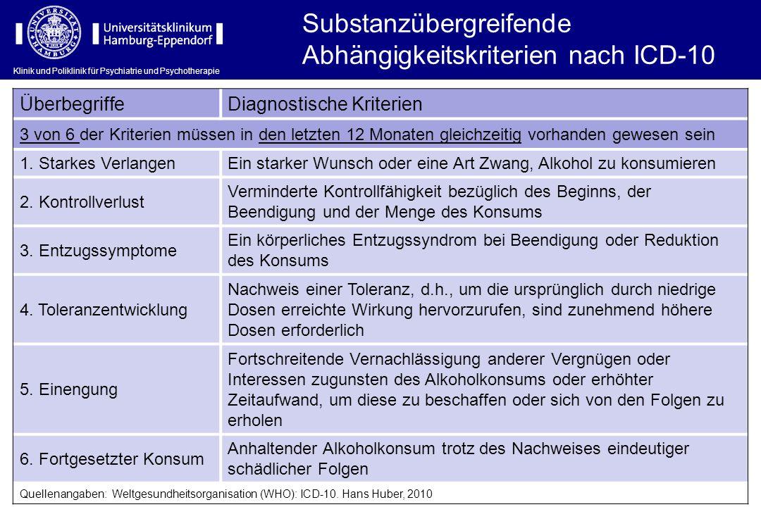 Substanzübergreifende Abhängigkeitskriterien nach ICD-10 ÜberbegriffeDiagnostische Kriterien 3 von 6 der Kriterien müssen in den letzten 12 Monaten gl
