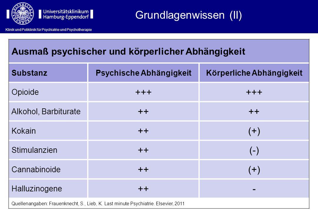 Klinik und Poliklinik für Psychiatrie und Psychotherapie Ausmaß psychischer und körperlicher Abhängigkeit SubstanzPsychische AbhängigkeitKörperliche A