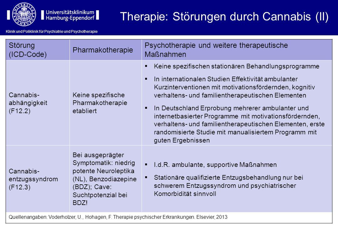 Klinik und Poliklinik für Psychiatrie und Psychotherapie Störung (ICD-Code) Pharmakotherapie Psychotherapie und weitere therapeutische Maßnahmen Canna