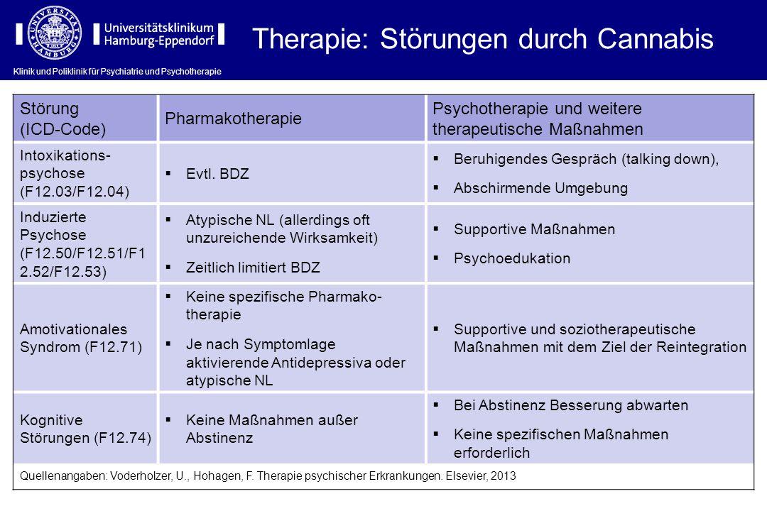 Klinik und Poliklinik für Psychiatrie und Psychotherapie Therapie: Störungen durch Cannabis Störung (ICD-Code) Pharmakotherapie Psychotherapie und wei