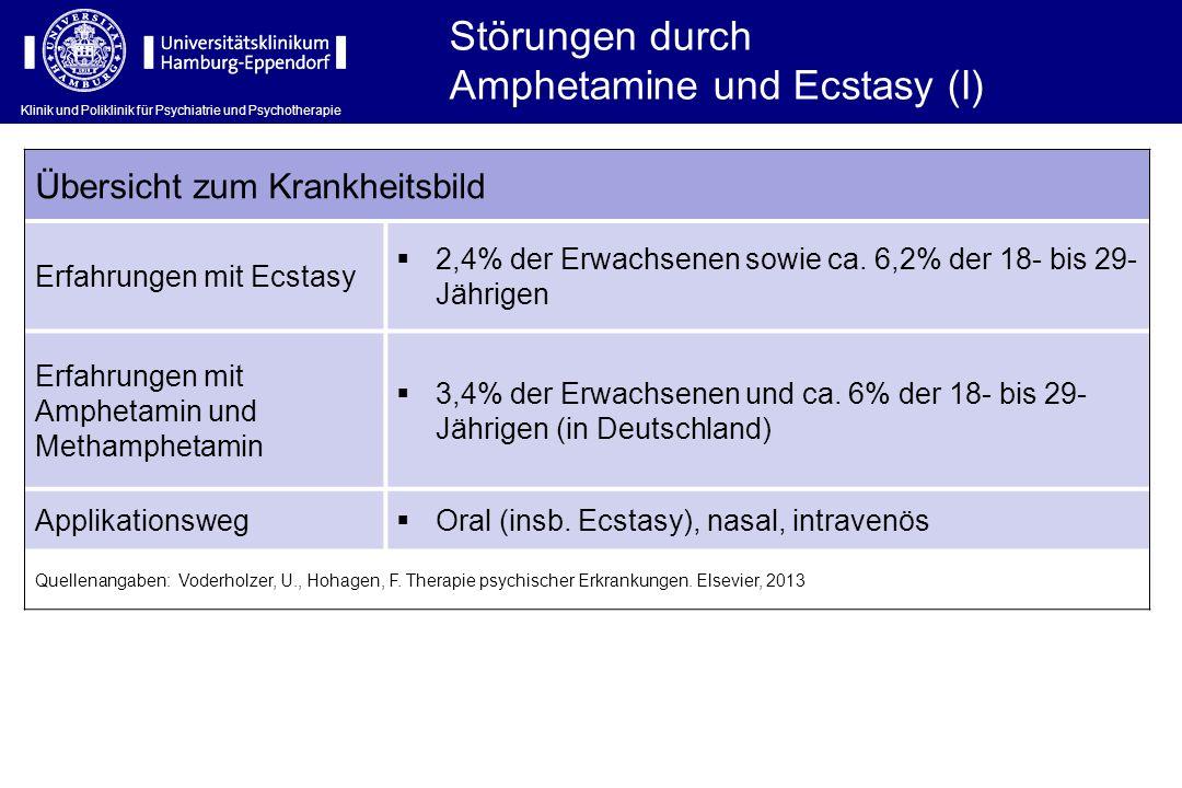 Störungen durch Amphetamine und Ecstasy (I) Übersicht zum Krankheitsbild Erfahrungen mit Ecstasy 2,4% der Erwachsenen sowie ca. 6,2% der 18- bis 29- J