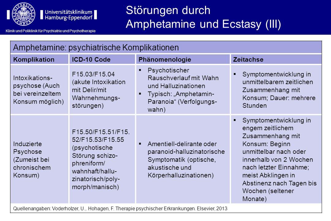 Klinik und Poliklinik für Psychiatrie und Psychotherapie Amphetamine: psychiatrische Komplikationen KomplikationICD-10 CodePhänomenologieZeitachse Int