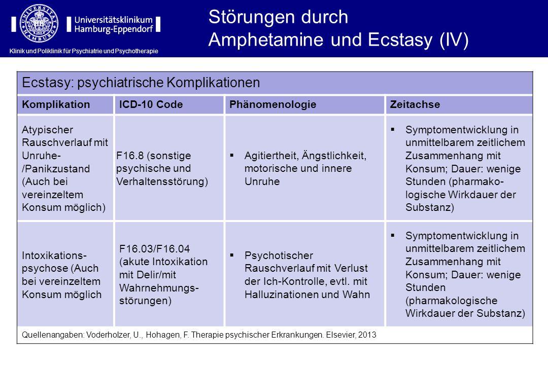 Klinik und Poliklinik für Psychiatrie und Psychotherapie Ecstasy: psychiatrische Komplikationen KomplikationICD-10 CodePhänomenologieZeitachse Atypisc