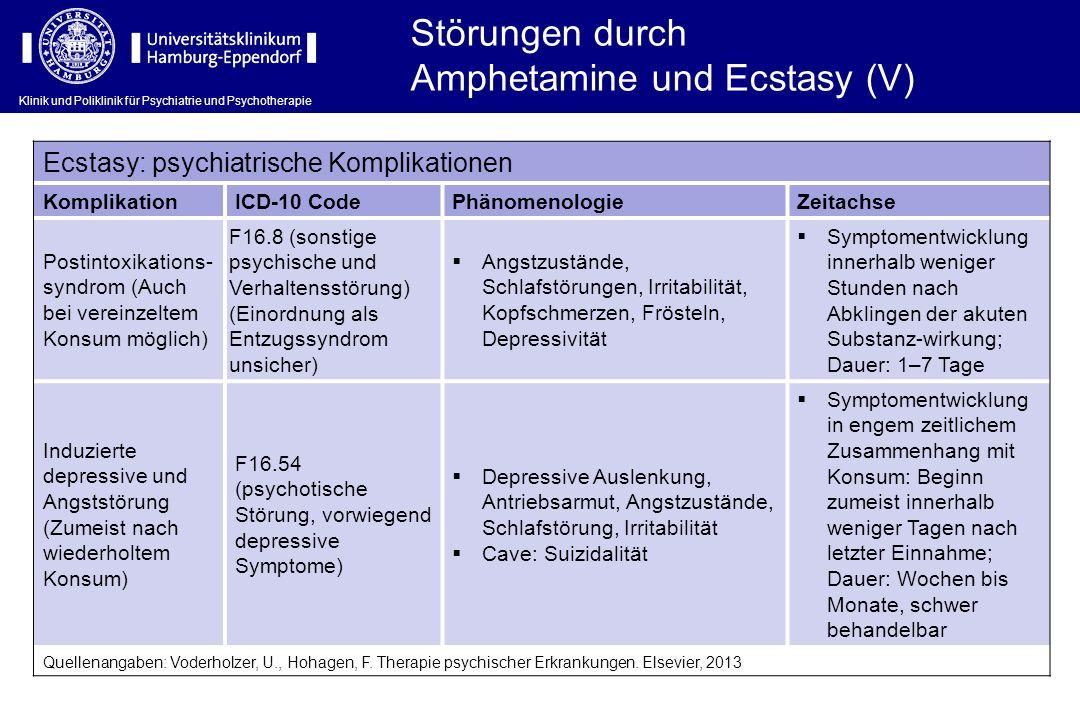 Klinik und Poliklinik für Psychiatrie und Psychotherapie Ecstasy: psychiatrische Komplikationen KomplikationICD-10 CodePhänomenologieZeitachse Postint