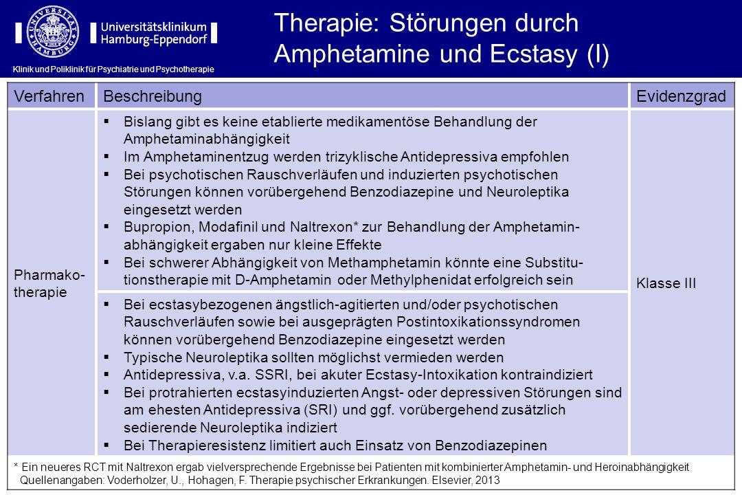 Klinik und Poliklinik für Psychiatrie und Psychotherapie Therapie: Störungen durch Amphetamine und Ecstasy (I) VerfahrenBeschreibungEvidenzgrad Pharma