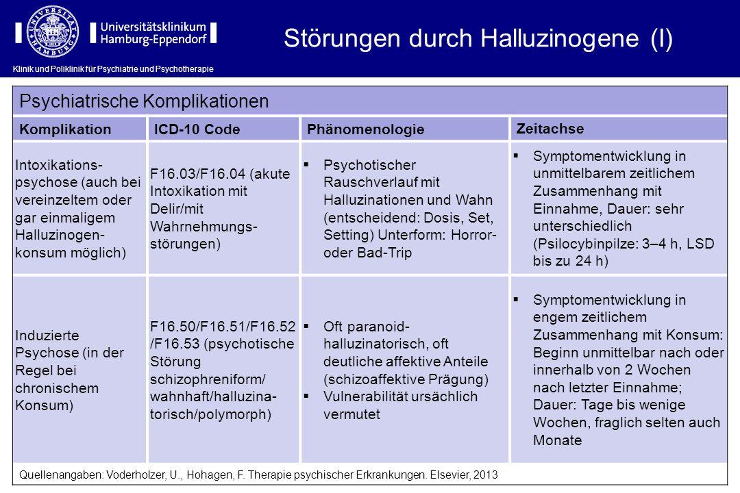 Störungen durch Halluzinogene (I) Psychiatrische Komplikationen KomplikationICD-10 CodePhänomenologie Zeitachse Intoxikations- psychose (auch bei vere