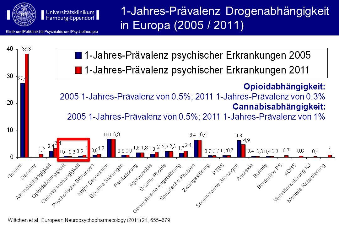 1-Jahres-Prävalenz Drogenabhängigkeit in Europa (2005 / 2011) Wittchen et al. European Neuropsychopharmacology (2011) 21, 655–679 Opioidabhängigkeit: