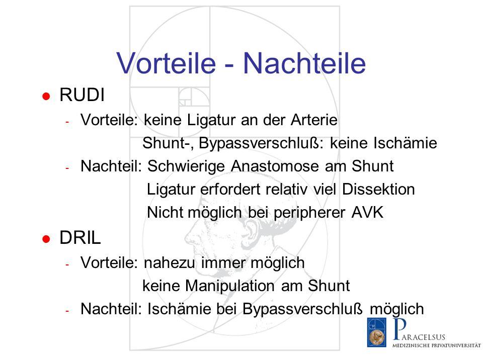 Vorteile - Nachteile RUDI - Vorteile: keine Ligatur an der Arterie Shunt-, Bypassverschluß: keine Ischämie - Nachteil: Schwierige Anastomose am Shunt