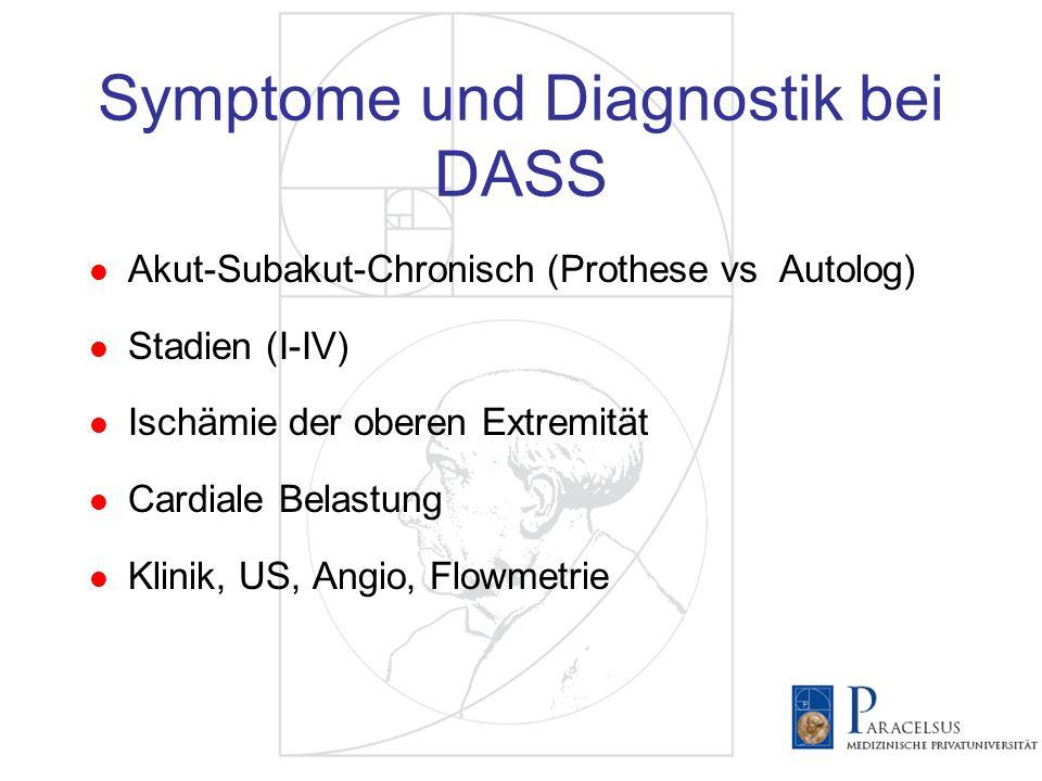 Symptome und Diagnostik bei DASS Akut-Subakut-Chronisch (Prothese vs Autolog) Stadien (I-IV) Ischämie der oberen Extremität Cardiale Belastung Klinik,