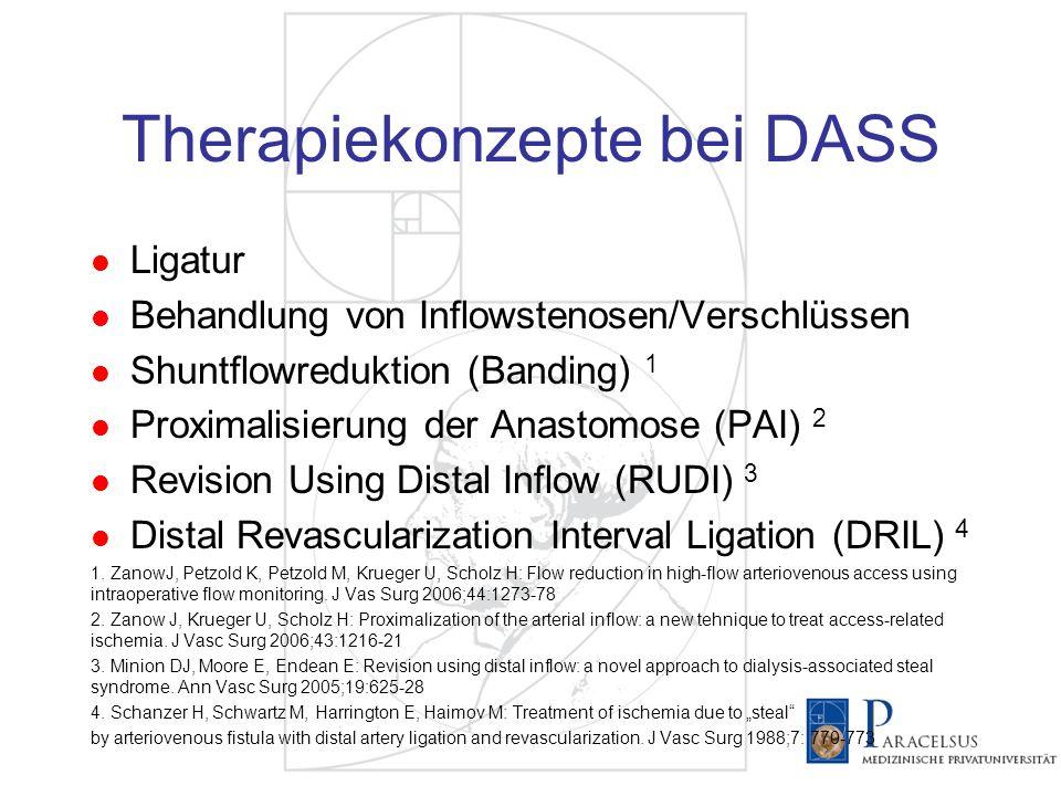 Ligatur bei DASS Shuntligatur bei Akuter Symptomatik (v.a.