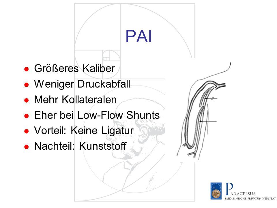 DRIL bei zu hohem Shuntvolumen Indikation - Cardiale Belastung - Shunterhalt - KEIN peripherer Steal Pathophysiologische Absicht: - Shunterhalt - Reduktion durch Wiederstand (A.