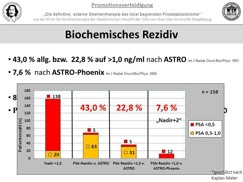 Biochemisches Rezidiv Promotionsverteidigung Die definitive, externe Strahlentherapie des lokal begrenzten Prostatakarzinoms aus der Klinik für Strahl