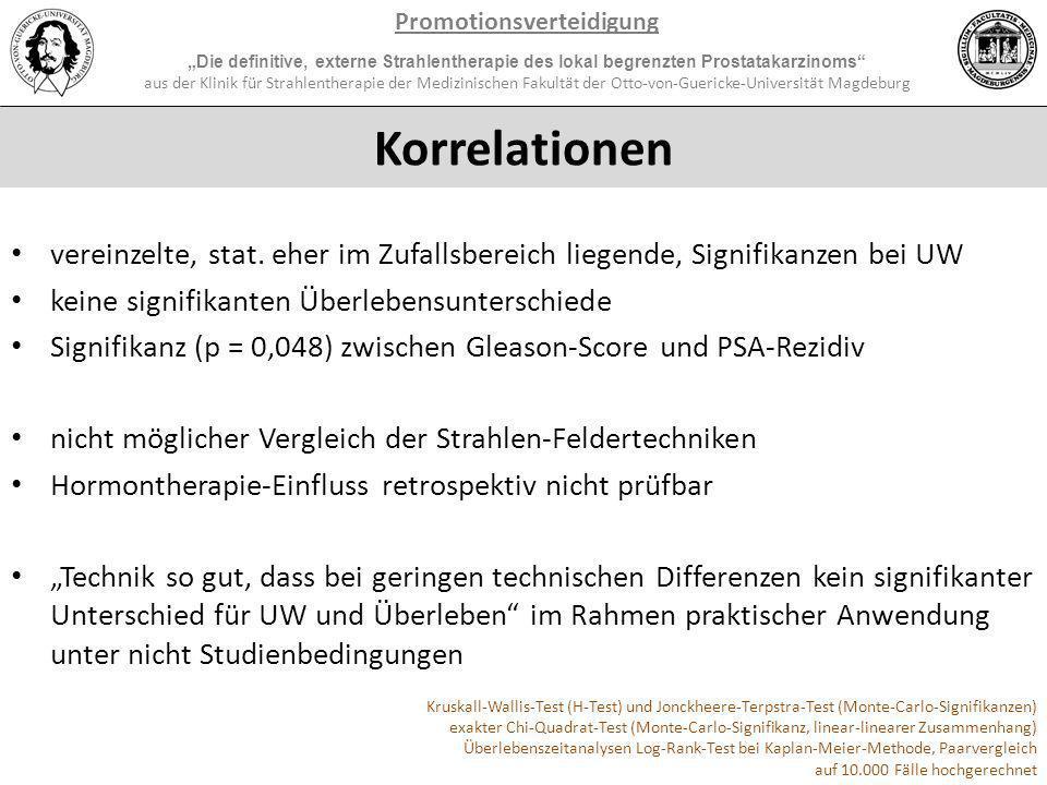 Korrelationen Promotionsverteidigung Die definitive, externe Strahlentherapie des lokal begrenzten Prostatakarzinoms aus der Klinik für Strahlentherap