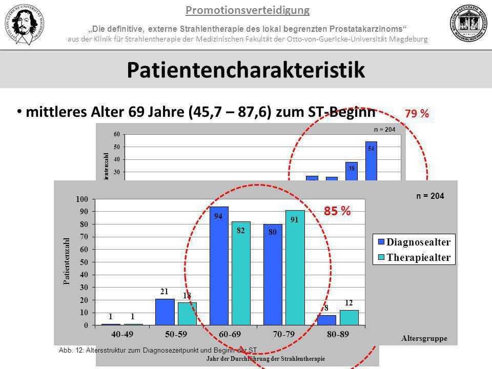 Patientencharakteristik Promotionsverteidigung Die definitive, externe Strahlentherapie des lokal begrenzten Prostatakarzinoms aus der Klinik für Stra