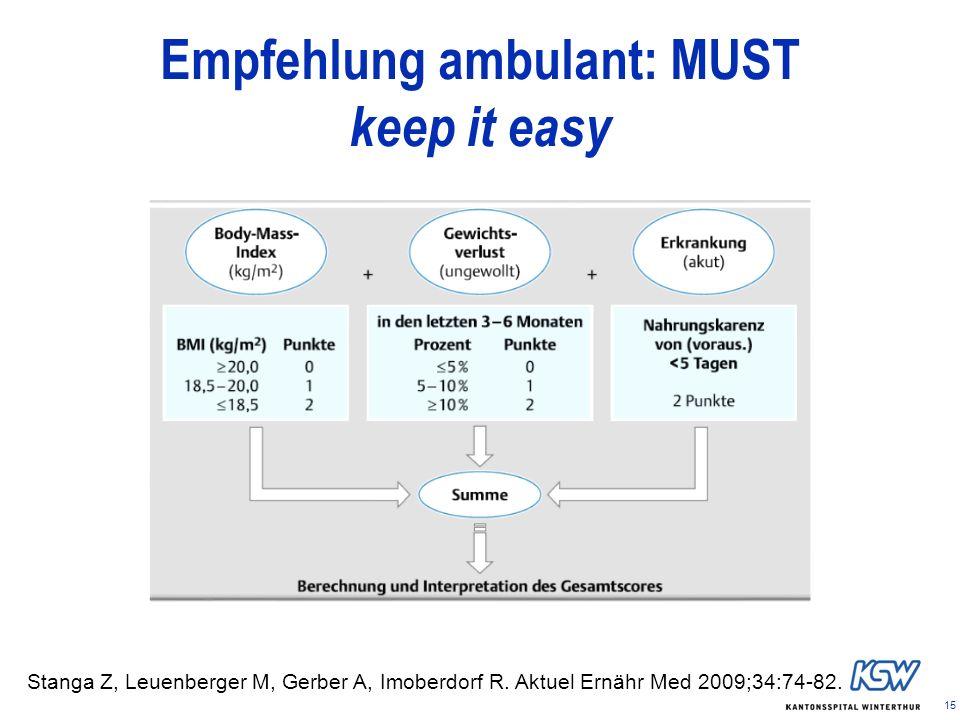 15 Empfehlung ambulant: MUST keep it easy Stanga Z, Leuenberger M, Gerber A, Imoberdorf R. Aktuel Ernähr Med 2009;34:74-82.