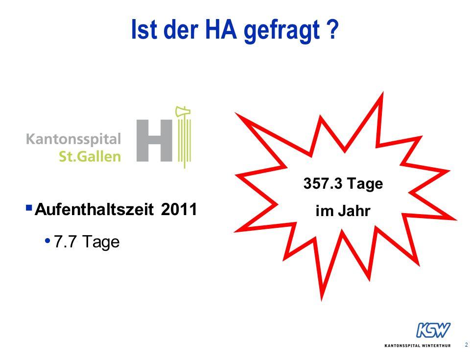 2 Ist der HA gefragt ? Aufenthaltszeit 2011 7.7 Tage 357.3 Tage im Jahr