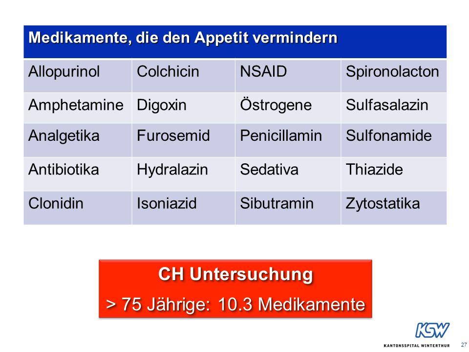 27 Medikamente, die den Appetit vermindern AllopurinolColchicinNSAIDSpironolacton AmphetamineDigoxinÖstrogeneSulfasalazin AnalgetikaFurosemidPenicilla