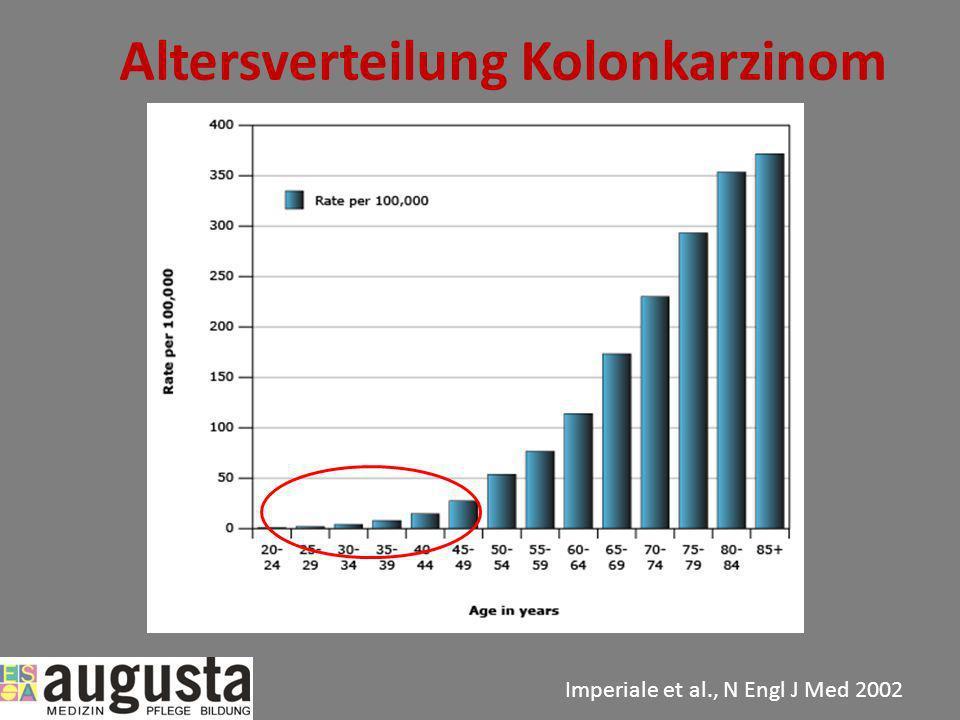 Altersverteilung Kolonkarzinom Imperiale et al., N Engl J Med 2002