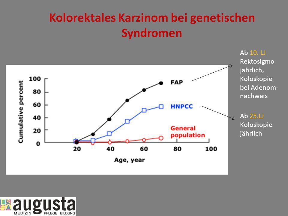 Kolorektales Karzinom bei genetischen Syndromen Ab 10. LJ Rektosigmo jährlich, Koloskopie bei Adenom- nachweis Ab 25.LJ Koloskopie jährlich