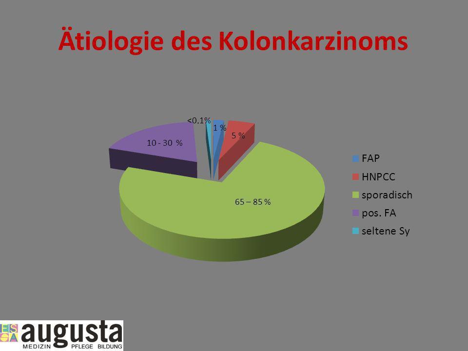 Ätiologie des Kolonkarzinoms