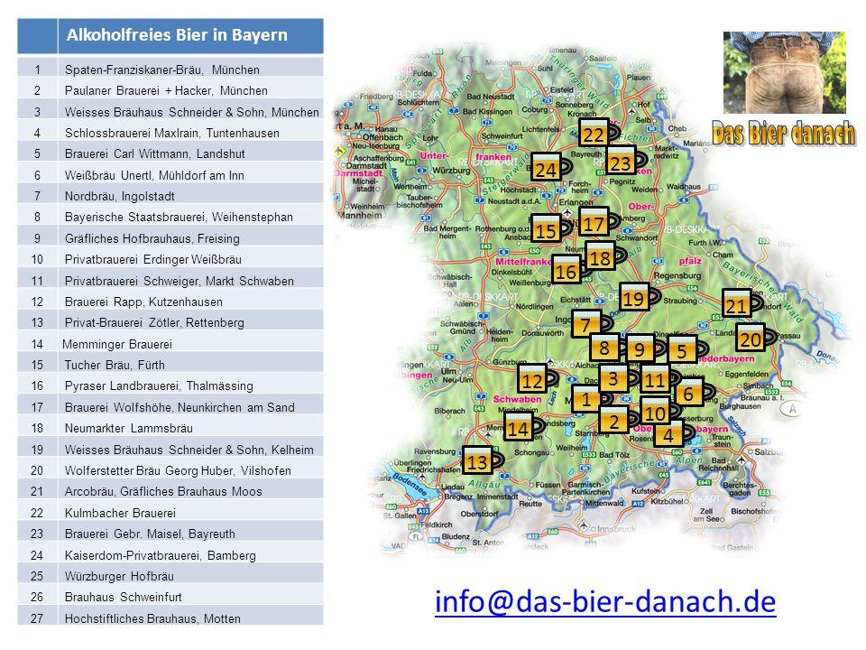 Alkoholfreies Bier in Bayern 1 Spaten-Franziskaner-Bräu, München 2 Paulaner Brauerei + Hacker, München 3 Weisses Bräuhaus Schneider & Sohn, München 4