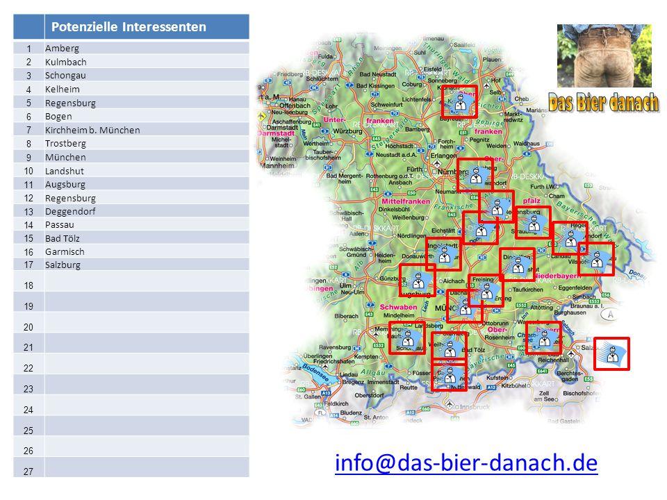 Potenzielle Interessenten 1 Amberg 2 Kulmbach 3 Schongau 4 Kelheim 5 Regensburg 6 Bogen 7 Kirchheim b. München 8 Trostberg 9 München 10 Landshut 11 Au