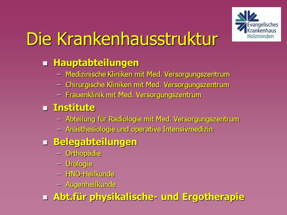 Die Krankenhausstruktur n Hauptabteilungen –Medizinische Kliniken mit Med. Versorgungszentrum –Chirurgische Kliniken mit Med. Versorgungszentrum –Frau