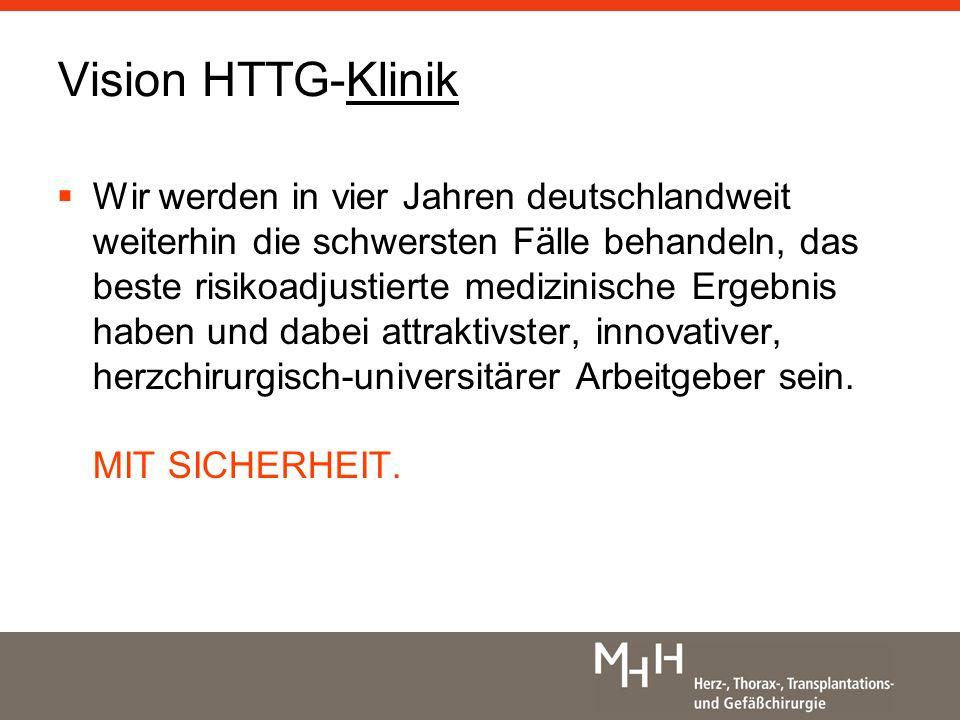 Vision HTTG-Klinik Wir werden in vier Jahren deutschlandweit weiterhin die schwersten Fälle behandeln, das beste risikoadjustierte medizinische Ergebnis haben und dabei attraktivster, innovativer, herzchirurgisch-universitärer Arbeitgeber sein.