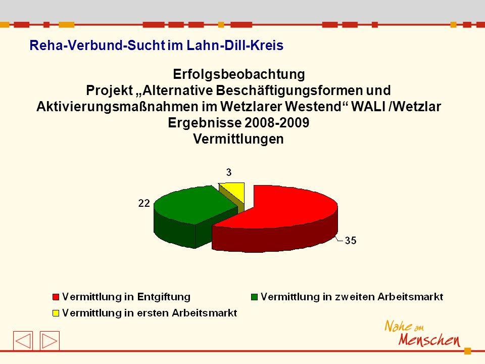 Reha-Verbund-Sucht im Lahn-Dill-Kreis Erfolgsbeobachtung Projekt Alternative Beschäftigungsformen und Aktivierungsmaßnahmen im Wetzlarer Westend WALI