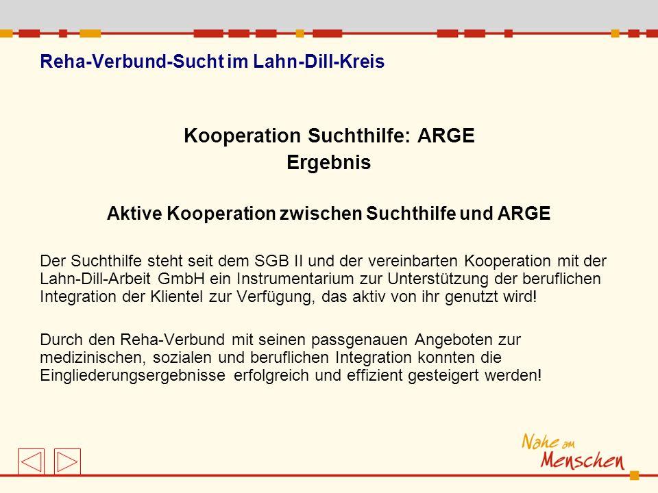 Kooperation Suchthilfe: ARGE Ergebnis Aktive Kooperation zwischen Suchthilfe und ARGE Der Suchthilfe steht seit dem SGB II und der vereinbarten Kooper