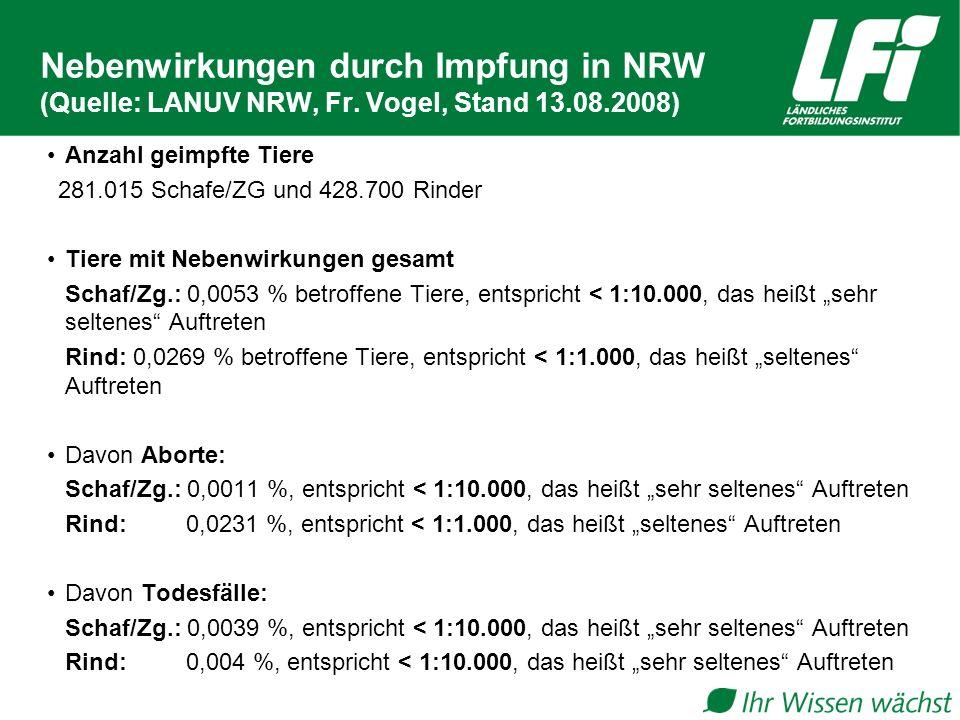 Nebenwirkungen durch Impfung in NRW (Quelle: LANUV NRW, Fr. Vogel, Stand 13.08.2008) Anzahl geimpfte Tiere 281.015 Schafe/ZG und 428.700 Rinder Tiere
